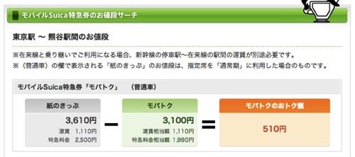 JR東日本 モバイルSuica>モバイルSuica特急券の各区間ごとのお値段 1