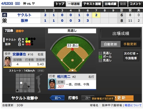 2014年4月20日 阪神 vs ヤクルト 一球速報  スポーツナビ