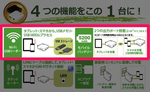 Wi Fi USBリーダー スマホ タブレット充電機能付 REX WIFIUSB2 WIFIUSB2 BK RATOC